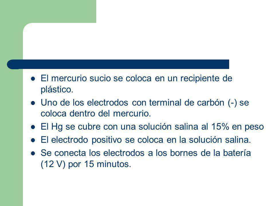 El mercurio sucio se coloca en un recipiente de plástico. Uno de los electrodos con terminal de carbón (-) se coloca dentro del mercurio. El Hg se cub