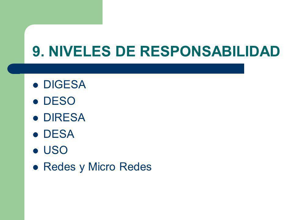 9. NIVELES DE RESPONSABILIDAD DIGESA DESO DIRESA DESA USO Redes y Micro Redes