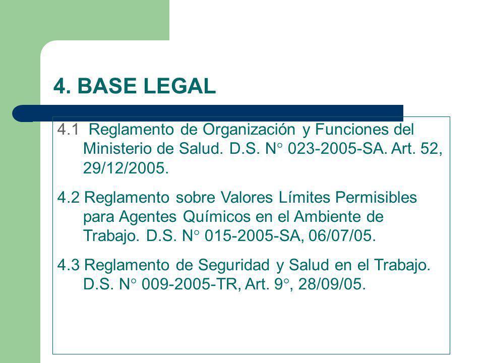 4. BASE LEGAL 4.1 Reglamento de Organización y Funciones del Ministerio de Salud. D.S. N° 023-2005-SA. Art. 52, 29/12/2005. 4.2 Reglamento sobre Valor