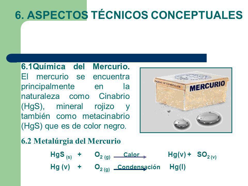 6. ASPECTOS TÉCNICOS CONCEPTUALES 6.1Química del Mercurio. El mercurio se encuentra principalmente en la naturaleza como Cinabrio (HgS), mineral rojiz
