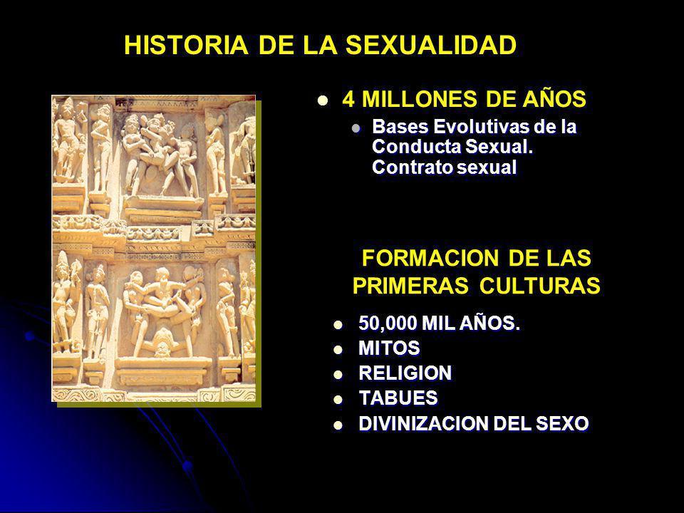 HISTORIA DE LA SEXUALIDAD 4 MILLONES DE AÑOS Bases Evolutivas de la Conducta Sexual. Contrato sexual Bases Evolutivas de la Conducta Sexual. Contrato