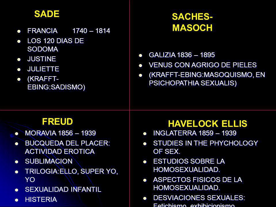 KRAFFT - EBING ALEMANIA 1840 – 1902 ALEMANIA 1840 – 1902 PSICHOPATHYA SEXUALIS PSICHOPATHYA SEXUALIS MAGNUS HIRSCHFELD ALEMAN ALEMAN CONTEMPORANEO DE FREUD CONTEMPORANEO DE FREUD ESTUDIO SOBRE LA HOMOXESUALIDAD Y EL TRAVESTISMO.