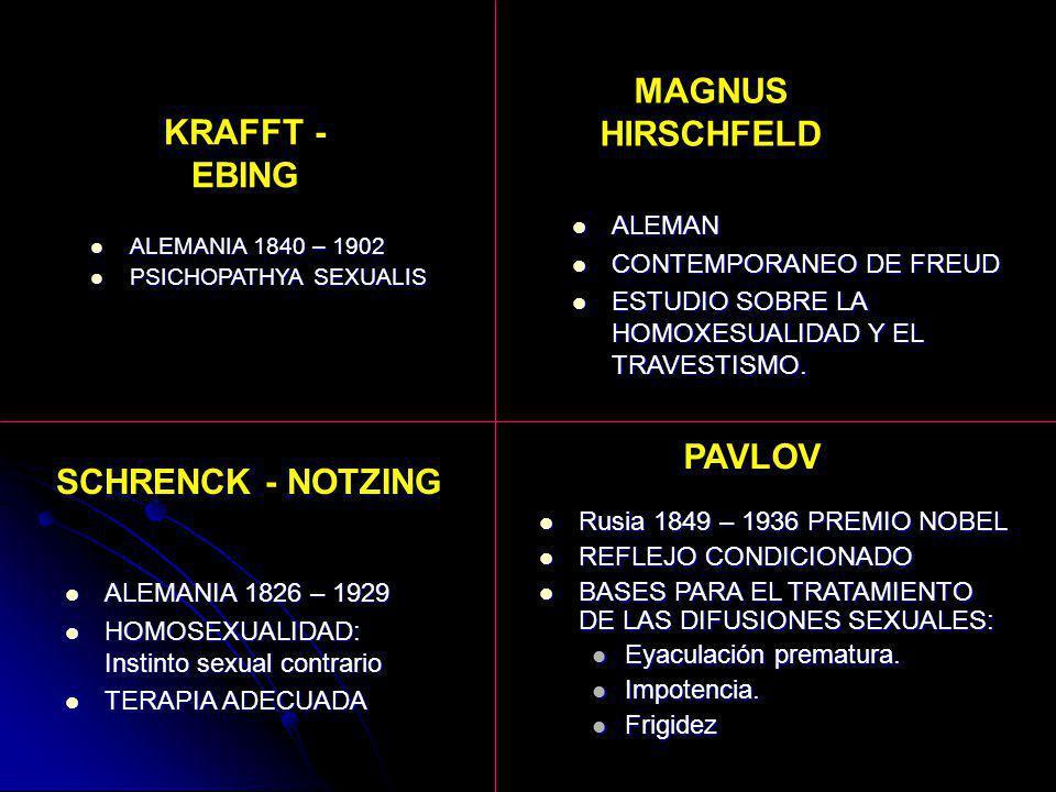 KRAFFT - EBING ALEMANIA 1840 – 1902 ALEMANIA 1840 – 1902 PSICHOPATHYA SEXUALIS PSICHOPATHYA SEXUALIS MAGNUS HIRSCHFELD ALEMAN ALEMAN CONTEMPORANEO DE