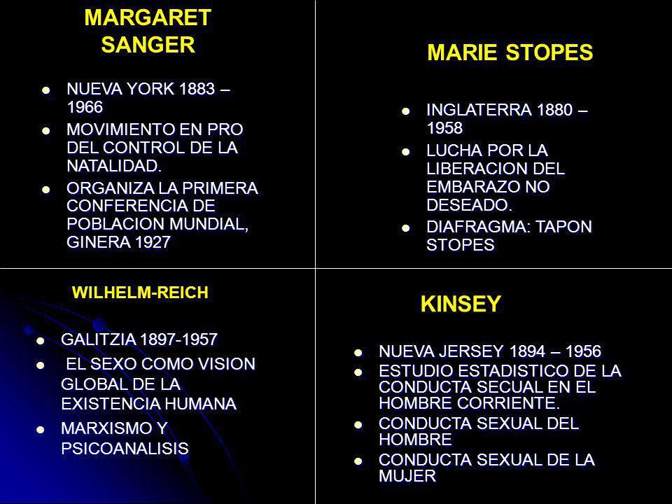 MARGARET SANGER NUEVA YORK 1883 – 1966 NUEVA YORK 1883 – 1966 MOVIMIENTO EN PRO DEL CONTROL DE LA NATALIDAD. MOVIMIENTO EN PRO DEL CONTROL DE LA NATAL