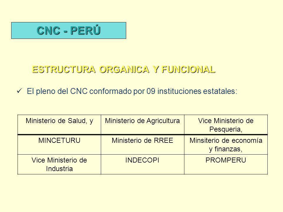 El pleno del CNC conformado por 09 instituciones estatales: ESTRUCTURA ORGANICA Y FUNCIONAL Ministerio de Salud, yMinisterio de AgriculturaVice Minist