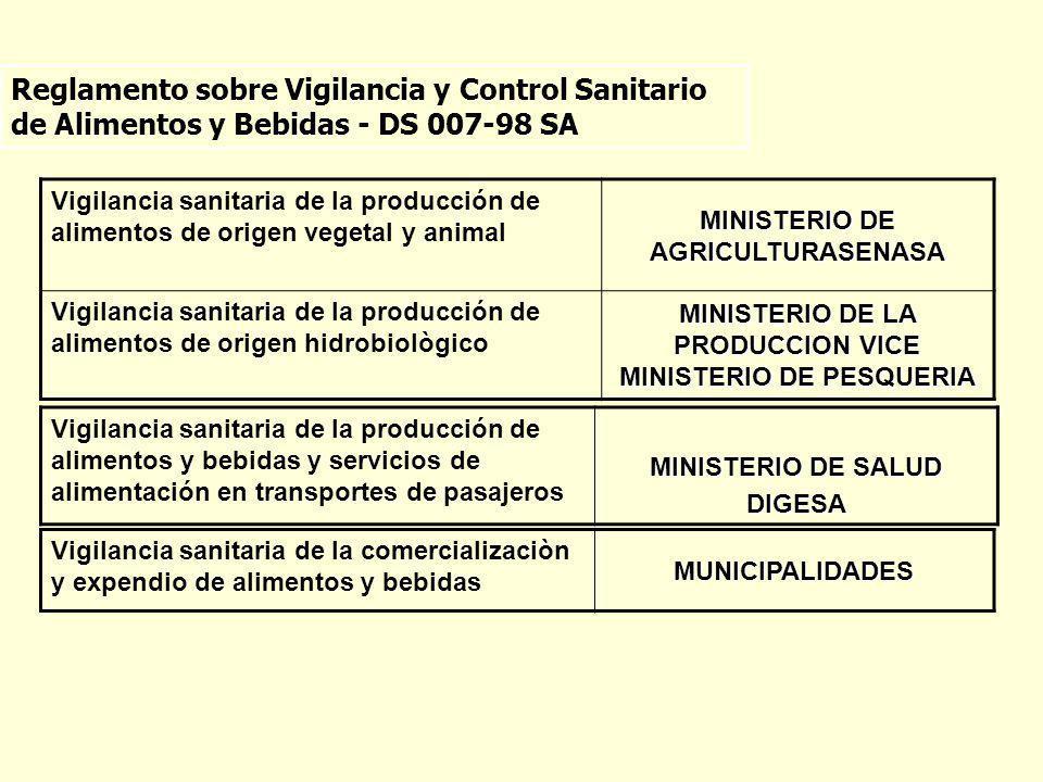 Vigilancia sanitaria de la producción de alimentos de origen vegetal y animal MINISTERIO DE AGRICULTURASENASA Vigilancia sanitaria de la producción de