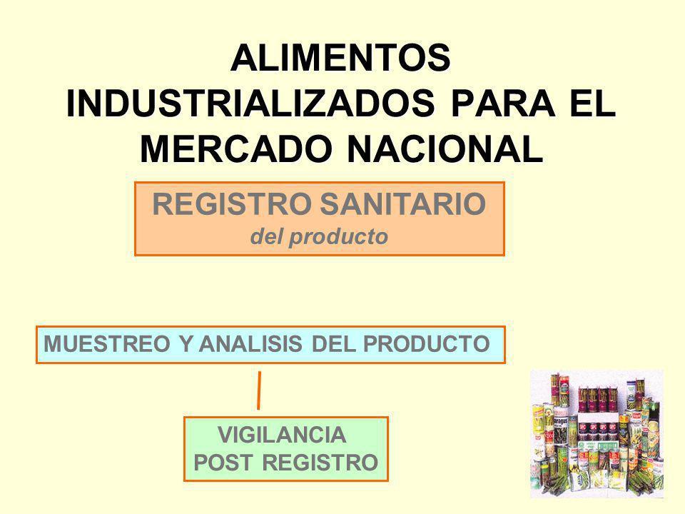 ALIMENTOS INDUSTRIALIZADOS PARA EL MERCADO INTERNACIONAL HABILITACION SANITARIA del establecimiento (implementación HACCP) INSPECCION DEL LOTE MUESTREO Y ANALISIS DEL LOTE CERTIFICADO SANITARIO por lote a exportar
