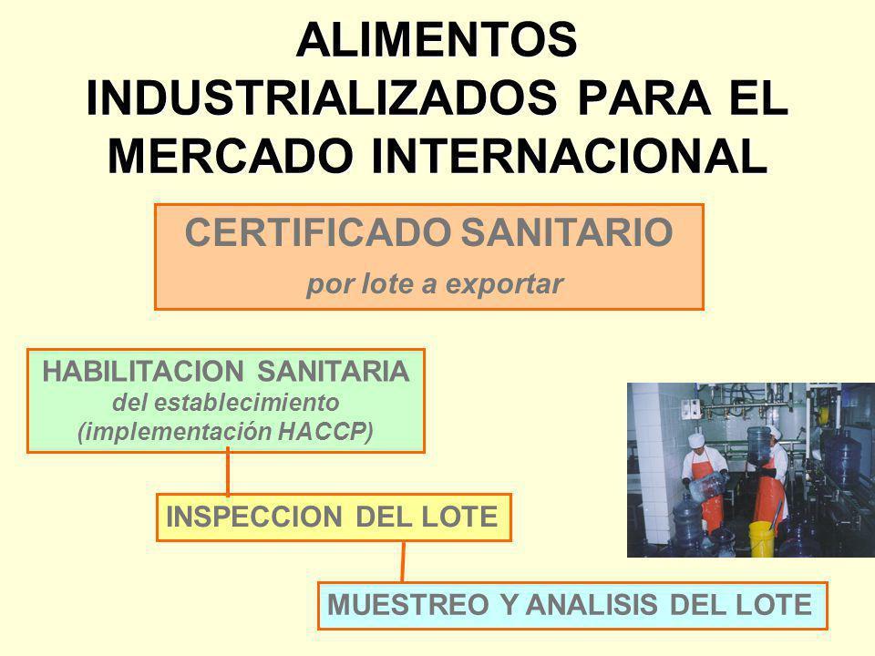 ALIMENTOS INDUSTRIALIZADOS PARA EL MERCADO INTERNACIONAL HABILITACION SANITARIA del establecimiento (implementación HACCP) INSPECCION DEL LOTE MUESTRE
