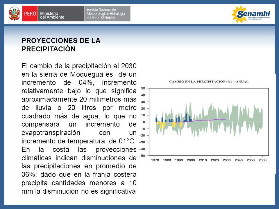 PROYECCIONES DE LA PRECIPITACIÓN El cambio de la precipitación al 2030 en la sierra de Moquegua es de un incremento de 04%, incremento relativamente b