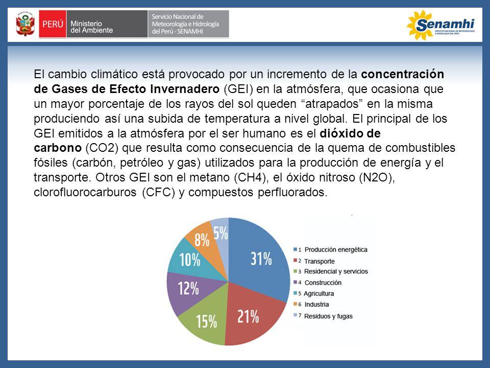 El cambio climático está provocado por un incremento de la concentración de Gases de Efecto Invernadero (GEI) en la atmósfera, que ocasiona que un may