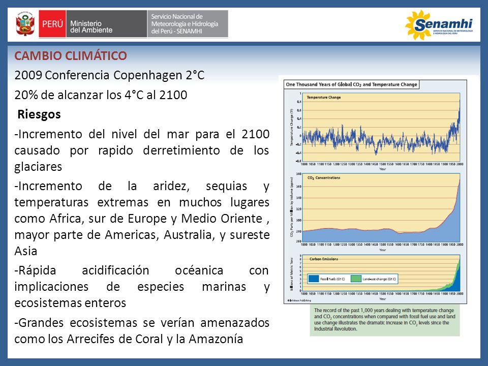 CAMBIO CLIMÁTICO 2009 Conferencia Copenhagen 2°C 20% de alcanzar los 4°C al 2100 Riesgos -Incremento del nivel del mar para el 2100 causado por rapido