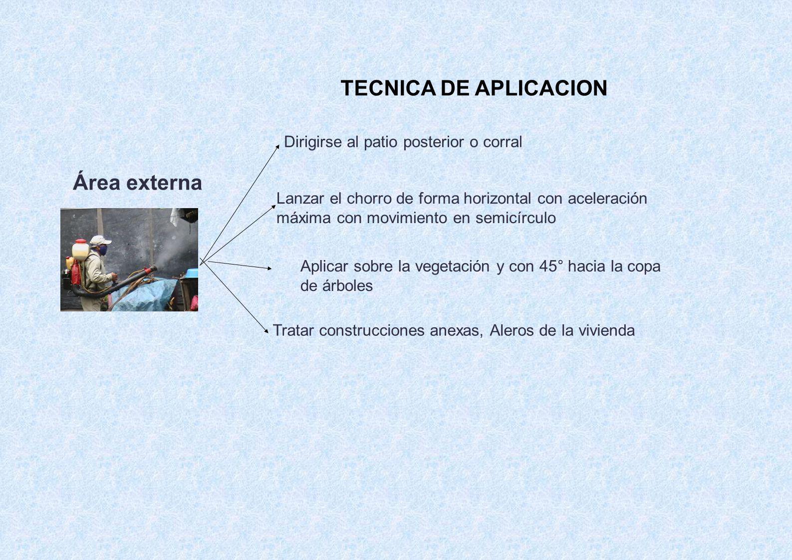 TECNICA DE APLICACION Dirigirse al patio posterior o corral Lanzar el chorro de forma horizontal con aceleración máxima con movimiento en semicírculo Aplicar sobre la vegetación y con 45° hacia la copa de árboles Tratar construcciones anexas, Aleros de la vivienda Área externa
