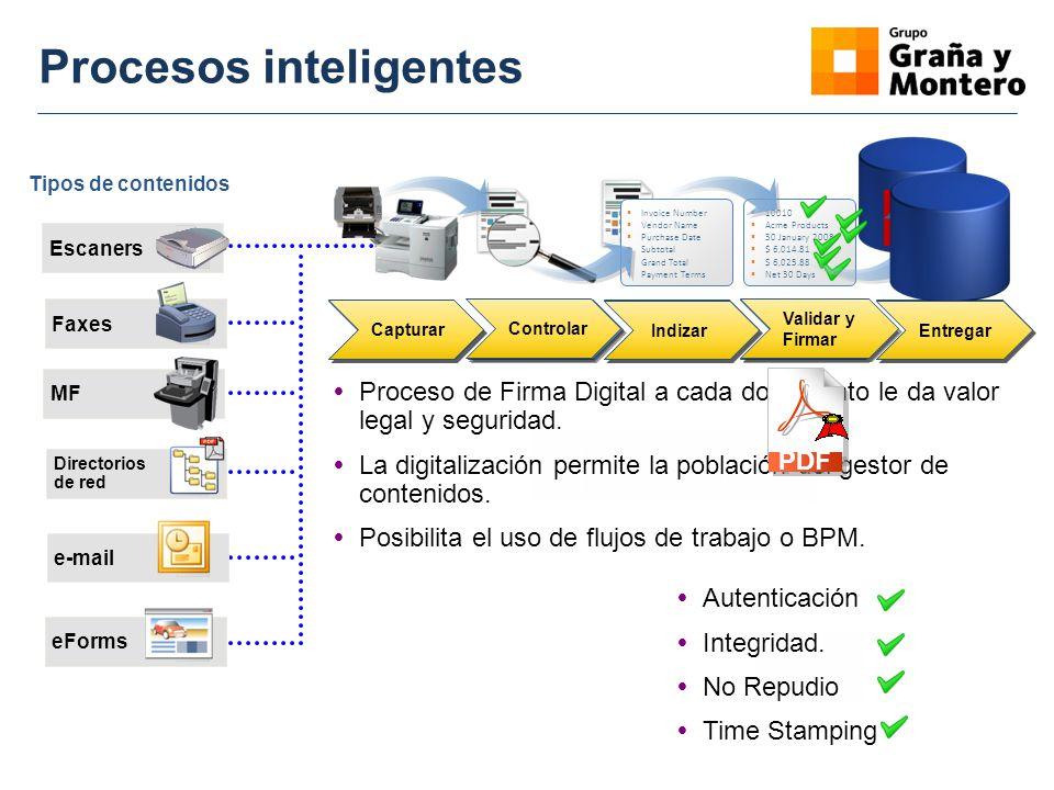 Procesos inteligentes Capturar e-mail Faxes Escaners eForms Directorios de red MF Tipos de contenidos Invoice Number Vendor Name Purchase Date Subtota