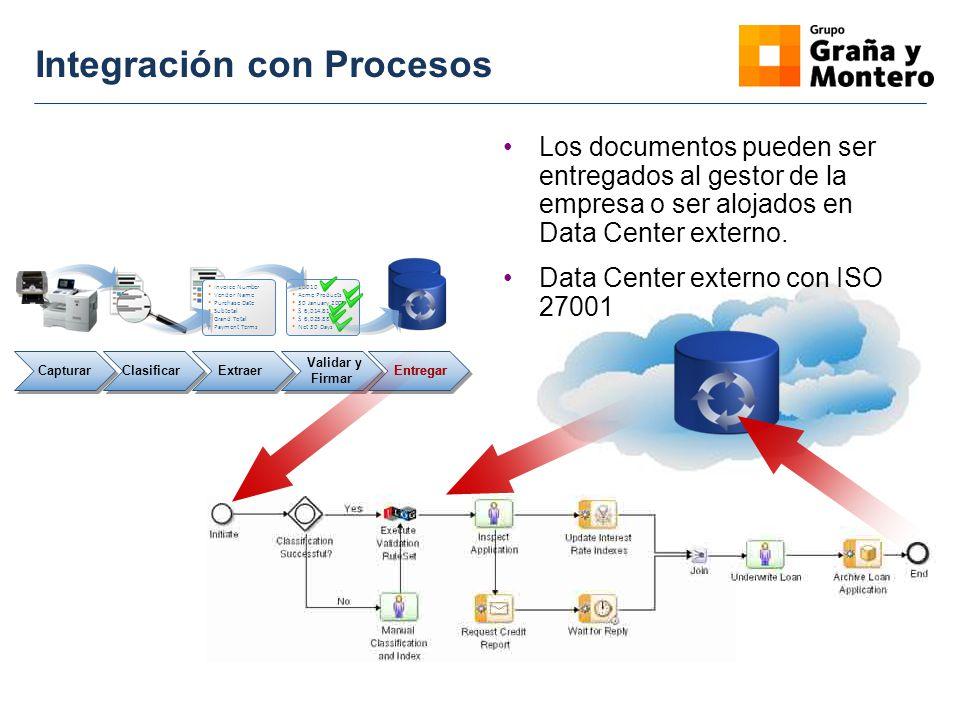 Integración con Procesos Los documentos pueden ser entregados al gestor de la empresa o ser alojados en Data Center externo. Data Center externo con I
