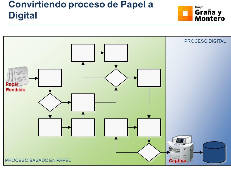 Convirtiendo proceso de Papel a Digital PROCESO DIGITAL PapelRecibido Captura PROCESO BASADO EN PAPEL
