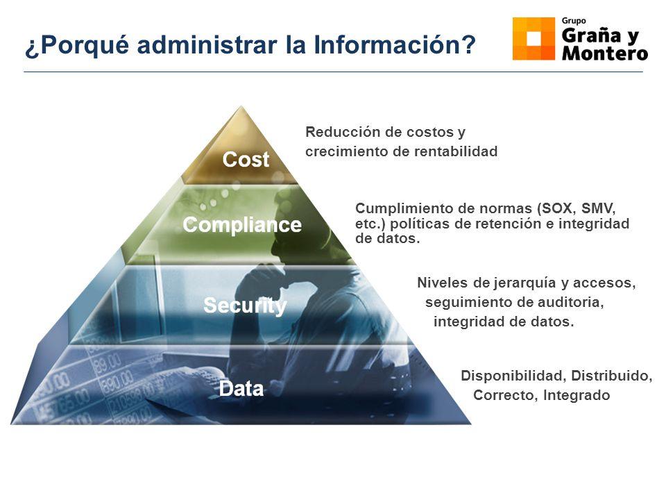 ¿Porqué administrar la Información? Niveles de jerarquía y accesos, seguimiento de auditoria, integridad de datos. Cumplimiento de normas (SOX, SMV, e
