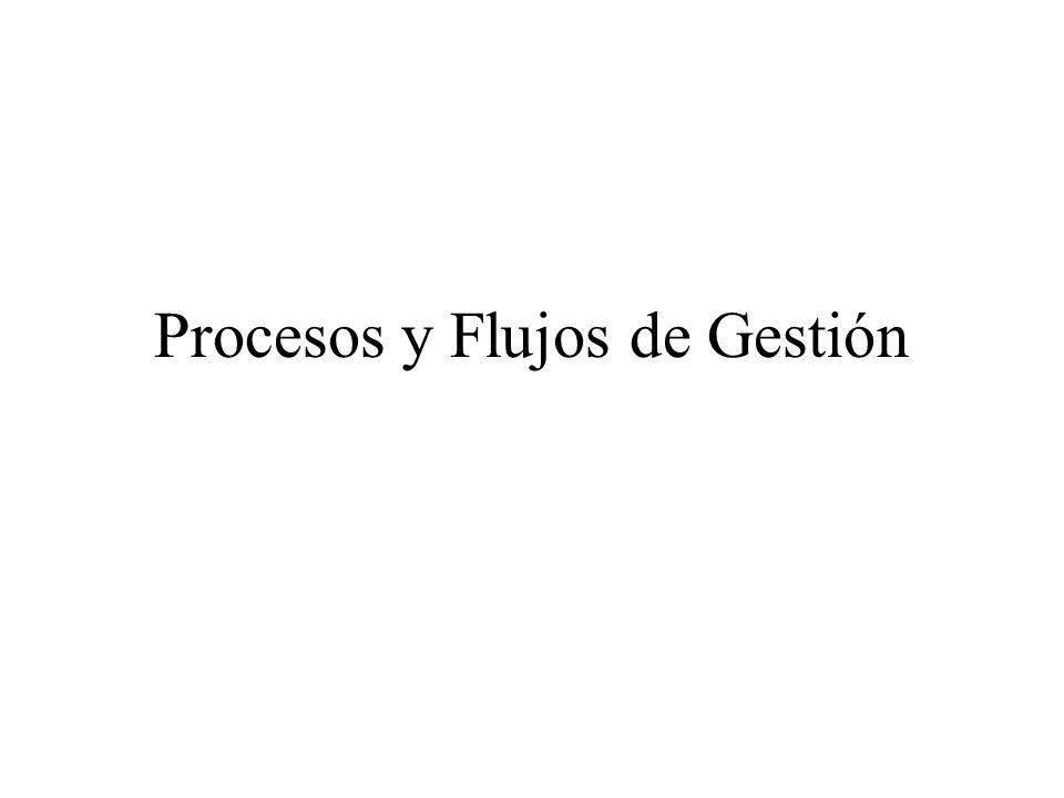 Procesos y Flujos de Gestión