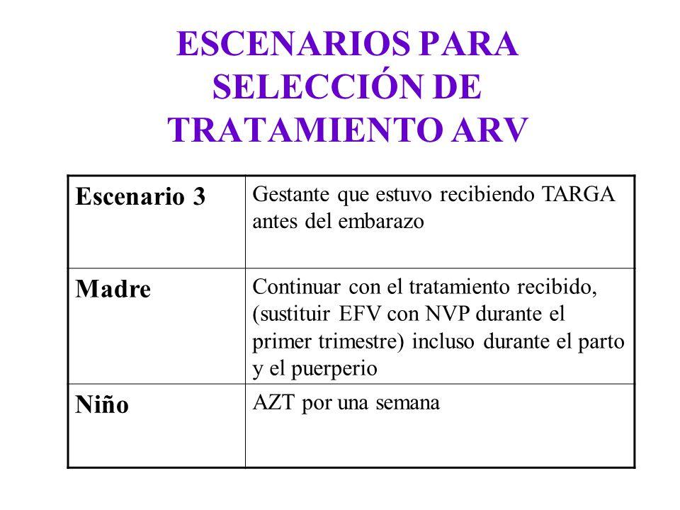 ESCENARIOS PARA SELECCIÓN DE TRATAMIENTO ARV Escenario 3 Gestante que estuvo recibiendo TARGA antes del embarazo Madre Continuar con el tratamiento re