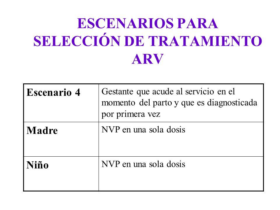 ESCENARIOS PARA SELECCIÓN DE TRATAMIENTO ARV Escenario 4 Gestante que acude al servicio en el momento del parto y que es diagnosticada por primera vez