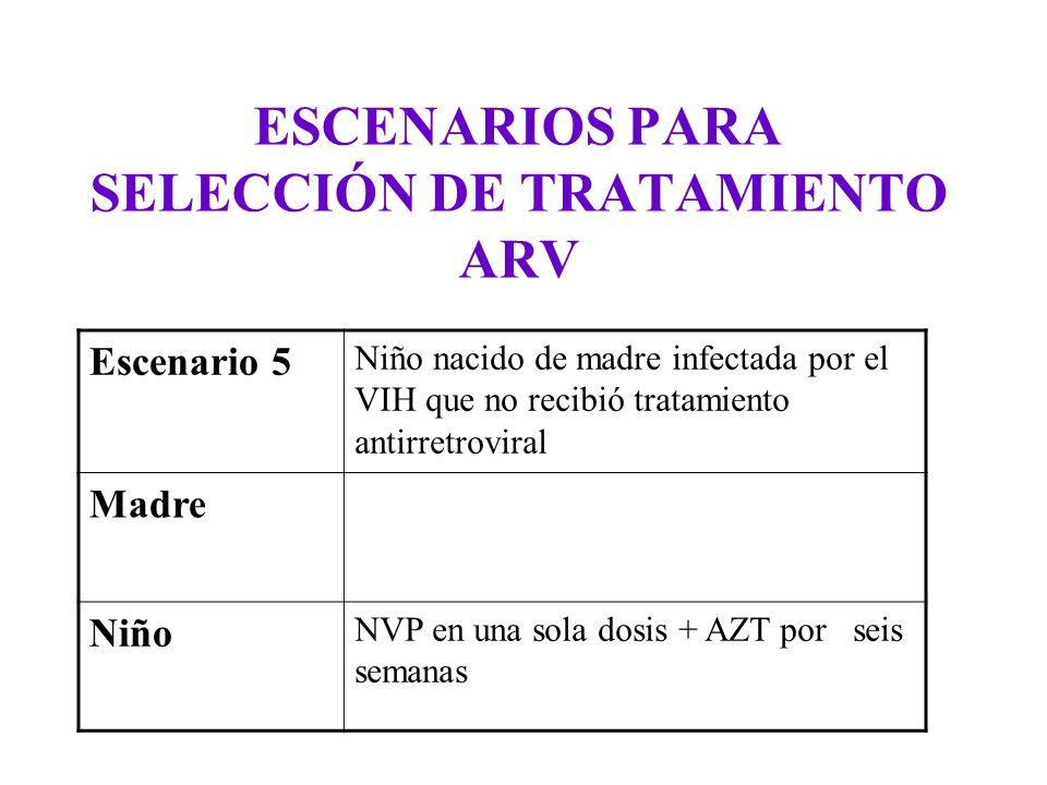 ESCENARIOS PARA SELECCIÓN DE TRATAMIENTO ARV Escenario 5 Niño nacido de madre infectada por el VIH que no recibió tratamiento antirretroviral Madre Ni
