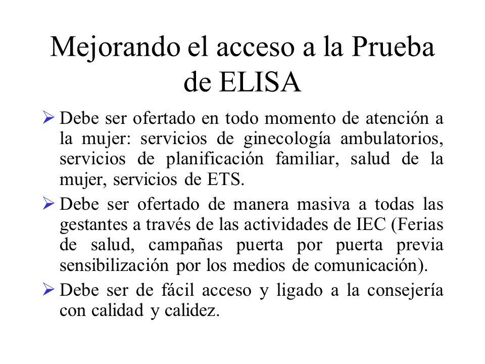 Mejorando el acceso a la Prueba de ELISA Debe ser ofertado en todo momento de atención a la mujer: servicios de ginecología ambulatorios, servicios de