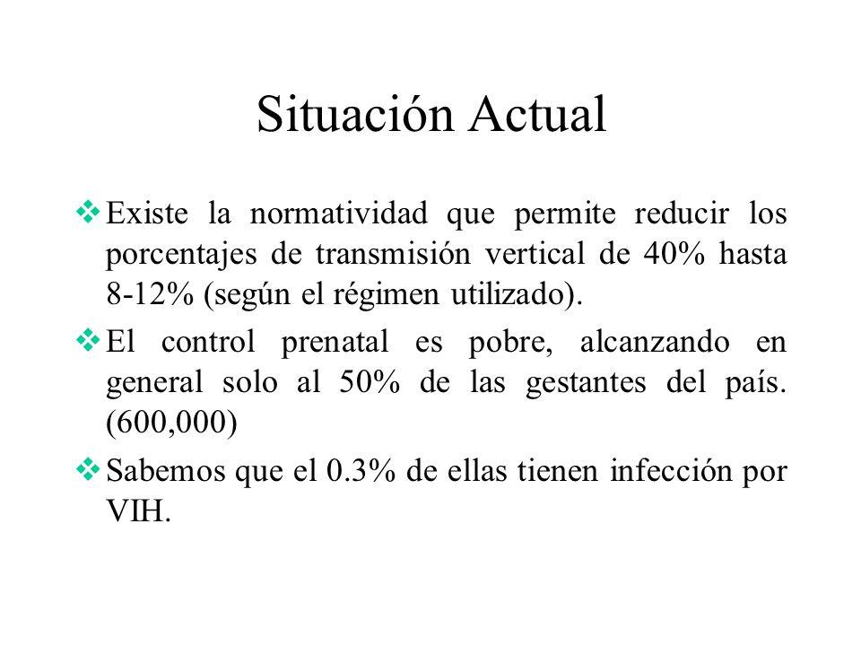 Situación Actual Existe la normatividad que permite reducir los porcentajes de transmisión vertical de 40% hasta 8-12% (según el régimen utilizado). E