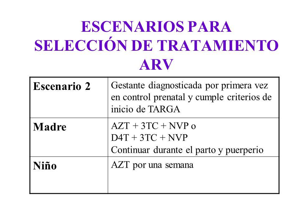 ESCENARIOS PARA SELECCIÓN DE TRATAMIENTO ARV Escenario 2 Gestante diagnosticada por primera vez en control prenatal y cumple criterios de inicio de TA