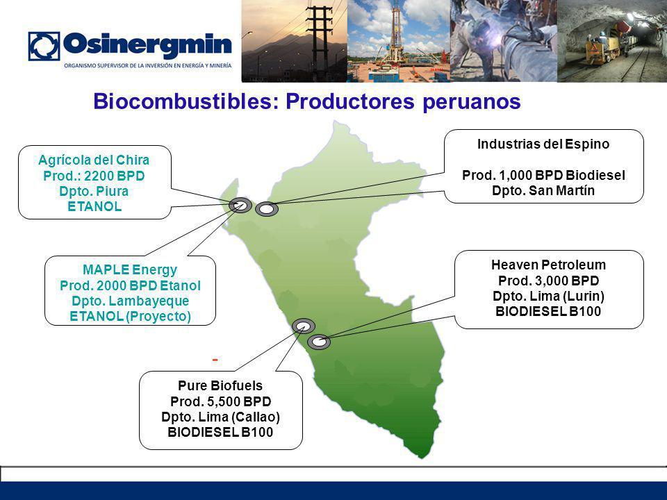 Biocombustibles: Productores peruanos Industrias del Espino Prod.
