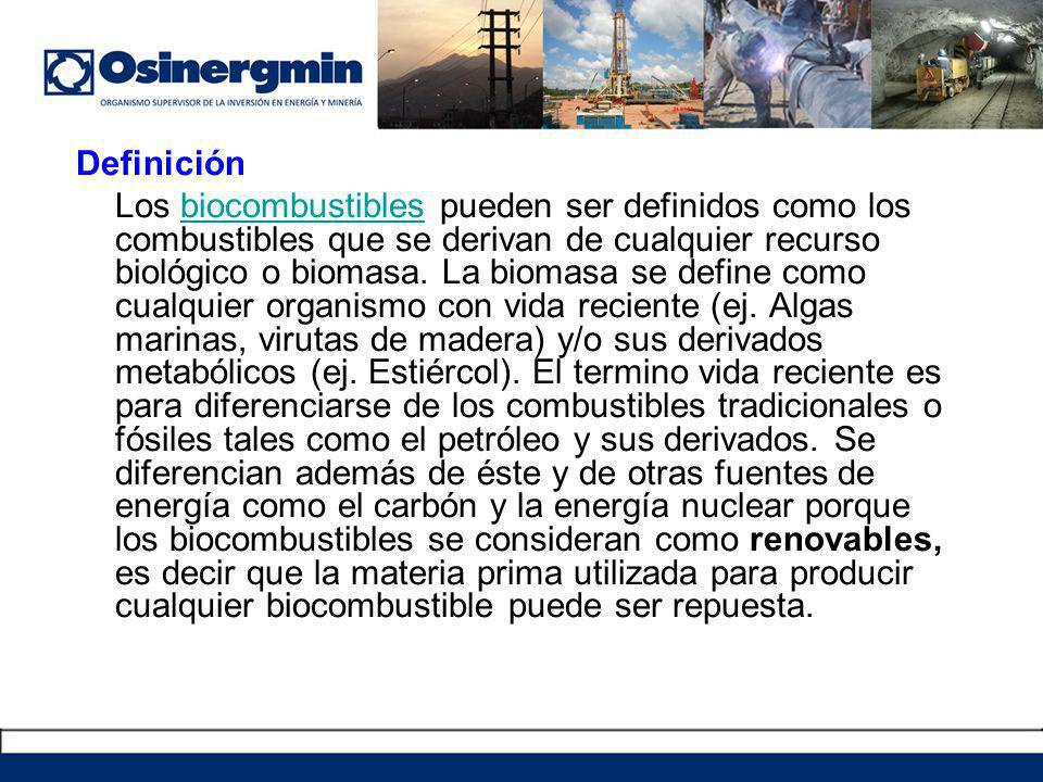 ¿Qué es el Biodiesel.