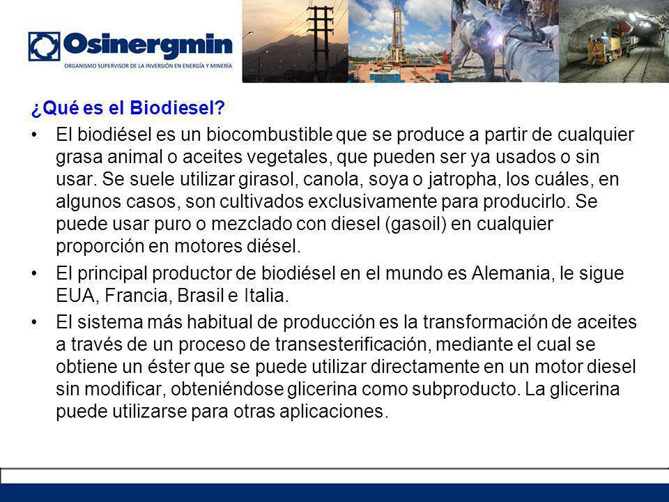 Biodiesel - Materia prima Principales insumos para producir Biodiesel.