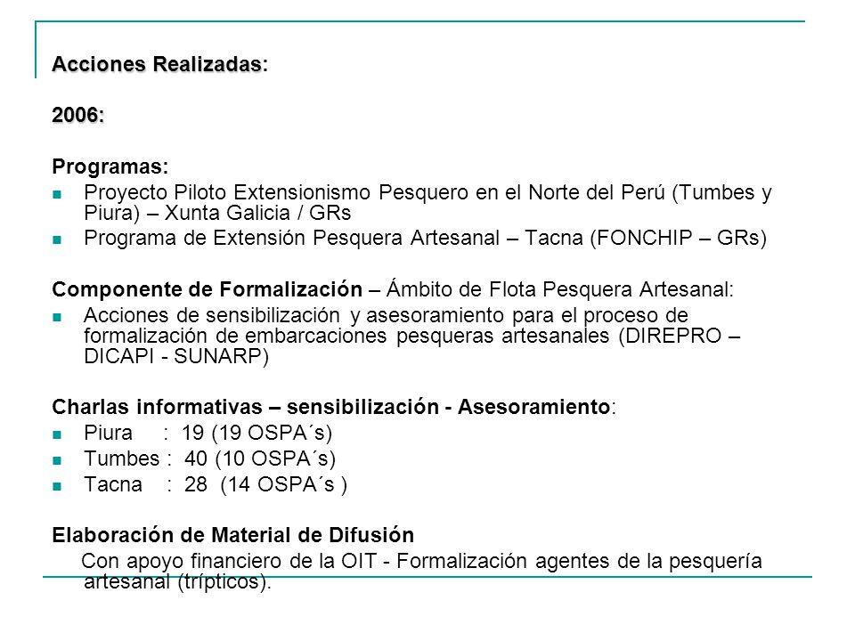 Acciones Realizadas Acciones Realizadas:2006: Programas: Proyecto Piloto Extensionismo Pesquero en el Norte del Perú (Tumbes y Piura) – Xunta Galicia / GRs Programa de Extensión Pesquera Artesanal – Tacna (FONCHIP – GRs) Componente de Formalización – Ámbito de Flota Pesquera Artesanal: Acciones de sensibilización y asesoramiento para el proceso de formalización de embarcaciones pesqueras artesanales (DIREPRO – DICAPI - SUNARP) Charlas informativas – sensibilización - Asesoramiento: Piura : 19 (19 OSPA´s) Tumbes : 40 (10 OSPA´s) Tacna : 28 (14 OSPA´s ) Elaboración de Material de Difusión Con apoyo financiero de la OIT - Formalización agentes de la pesquería artesanal (trípticos).