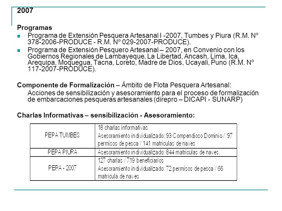2007 Programas Programa de Extensión Pesquera Artesanal I -2007, Tumbes y Piura (R.M.