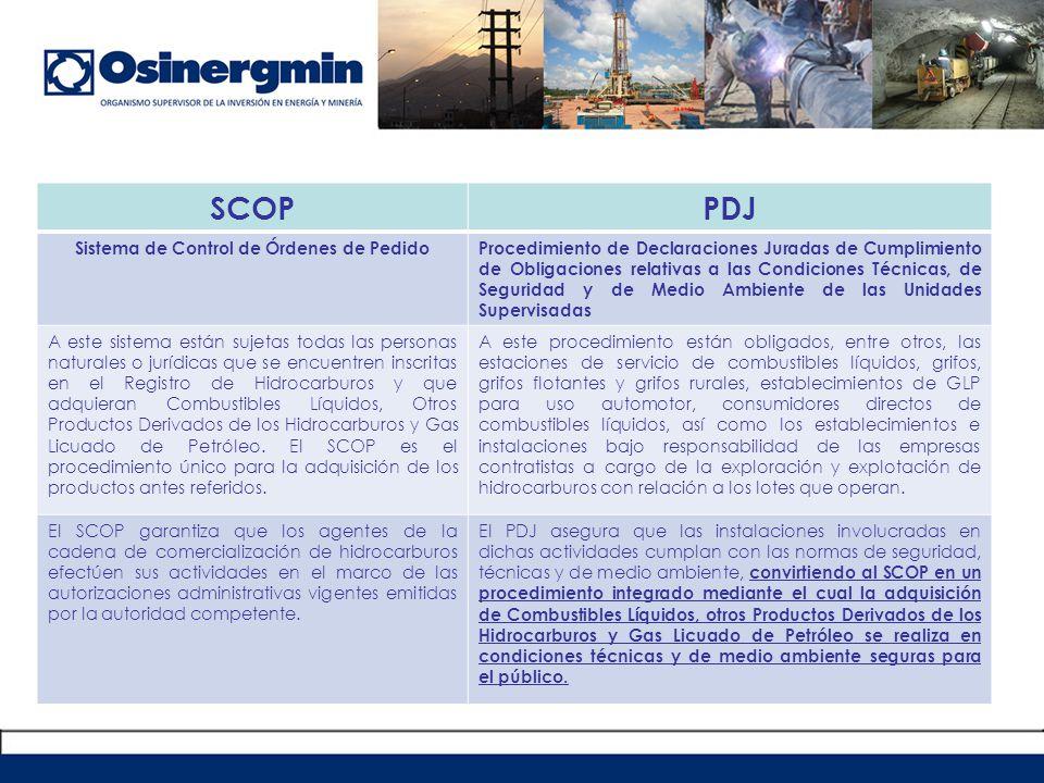RESOLUCION DE CONSEJO DIRECTIVO Nº 188-2009-OS/CD de fecha 14 de octubre de 2009 Artículo 3°.- El cumplimiento de la presentación de información a OSINERGMIN a través del PDJ en los plazos, formatos y medios tecnológicos establecidos, así como el cumplimiento de las demás obligaciones establecidas en el SCOP, habilitará automáticamente al agente a realizar órdenes de pedido a través del SCOP.