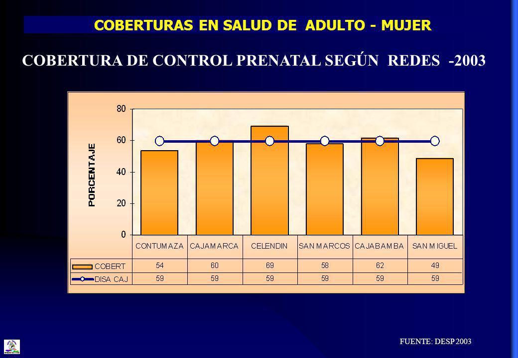 COBERTURAS EN SALUD DE ADULTO - MUJER FUENTE: DESP 2003 COBERTURA DE CONTROL PRENATAL SEGÚN REDES -2003