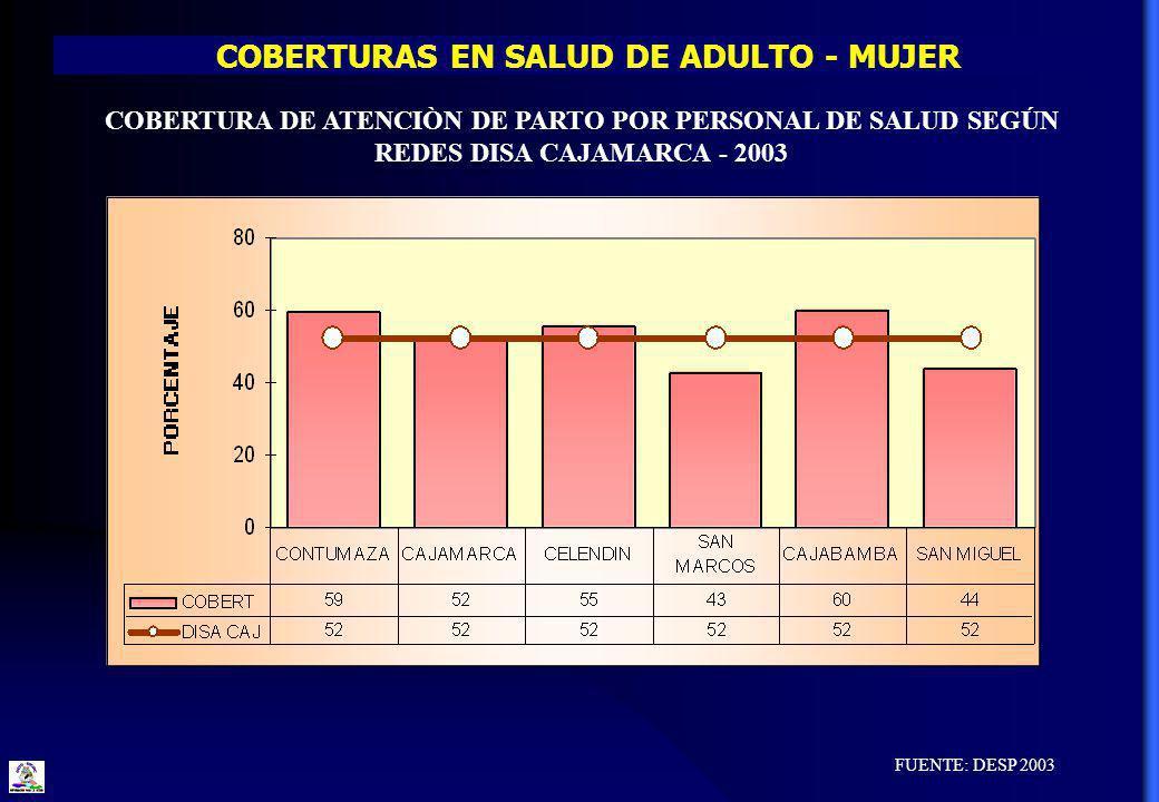COBERTURAS EN SALUD DE ADULTO - MUJER FUENTE: DESP 2003 COBERTURA DE ATENCIÒN DE PARTO POR PERSONAL DE SALUD SEGÚN REDES DISA CAJAMARCA - 2003