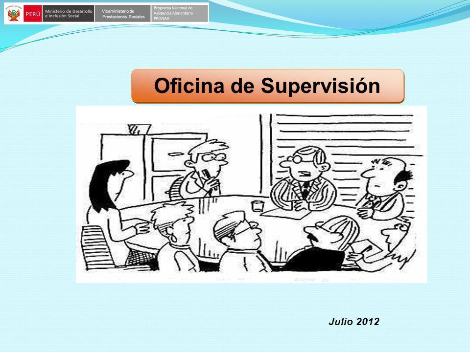 Julio 2012 Oficina de Supervisión