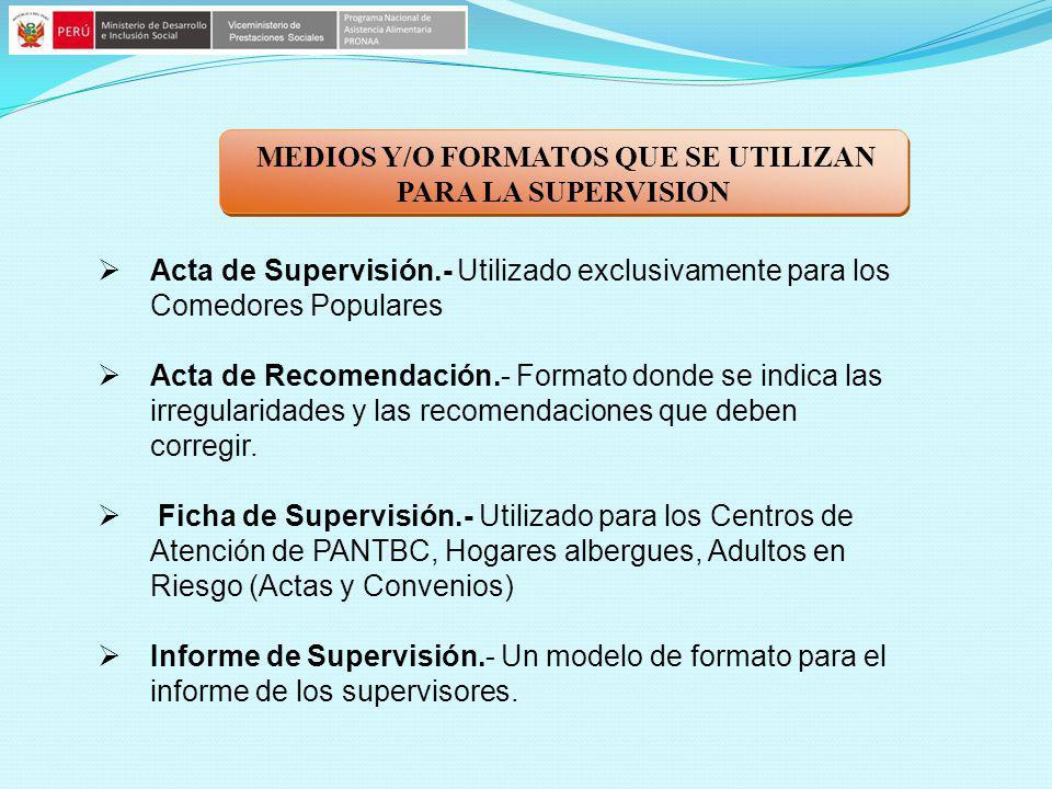 Acta de Supervisión.- Utilizado exclusivamente para los Comedores Populares Acta de Recomendación.- Formato donde se indica las irregularidades y las