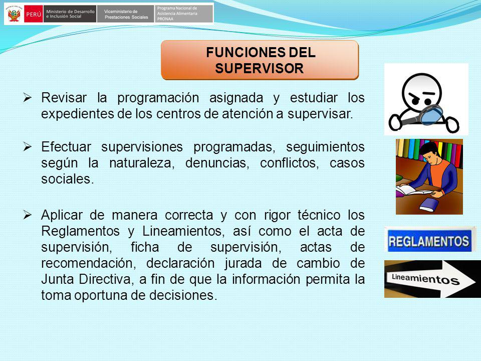 Revisar la programación asignada y estudiar los expedientes de los centros de atención a supervisar. FUNCIONES DEL SUPERVISOR Aplicar de manera correc