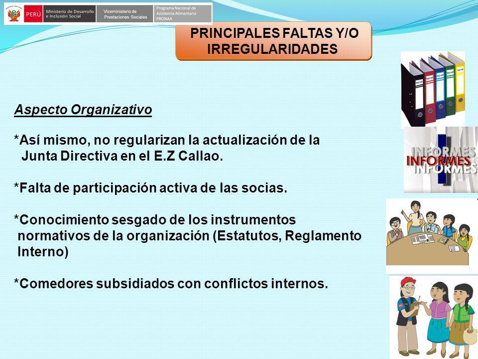 Aspecto Organizativo *Así mismo, no regularizan la actualización de la Junta Directiva en el E.Z Callao. *Falta de participación activa de las socias.
