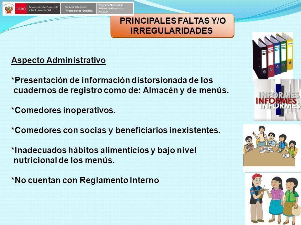 Aspecto Administrativo *Presentación de información distorsionada de los cuadernos de registro como de: Almacén y de menús. *Comedores inoperativos. *