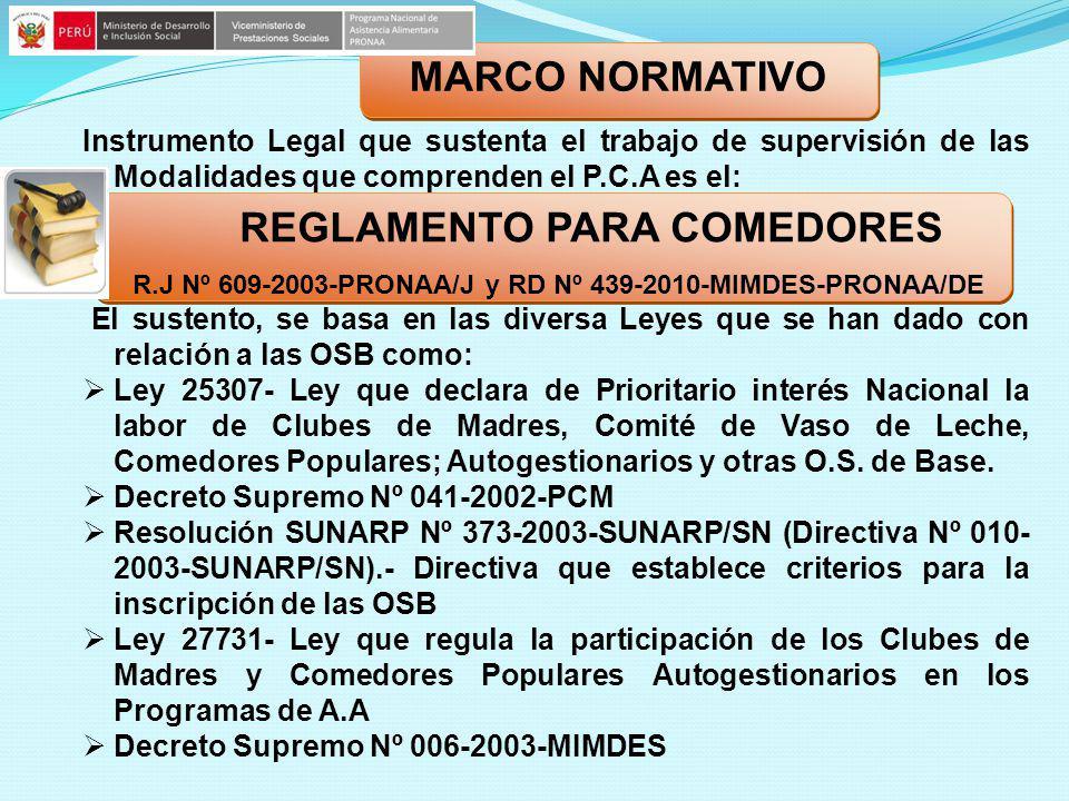 Instrumento Legal que sustenta el trabajo de supervisión de las Modalidades que comprenden el P.C.A es el: El sustento, se basa en las diversa Leyes q