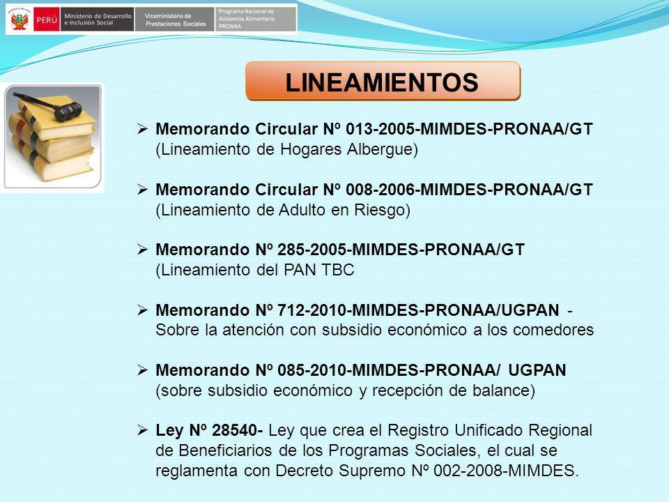 Memorando Circular Nº 013-2005-MIMDES-PRONAA/GT (Lineamiento de Hogares Albergue) Memorando Circular Nº 008-2006-MIMDES-PRONAA/GT (Lineamiento de Adul