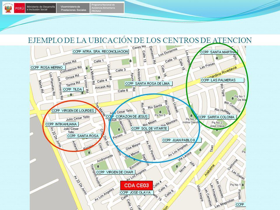 EJEMPLO DE LA UBICACIÓN DE LOS CENTROS DE ATENCION