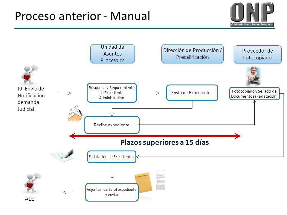 Proceso anterior - Manual PJ: Envío de Notificación demanda Judicial Recibe expediente Proveedor de Fotocopiado Fotocopiado y Sellado de Documentos (F