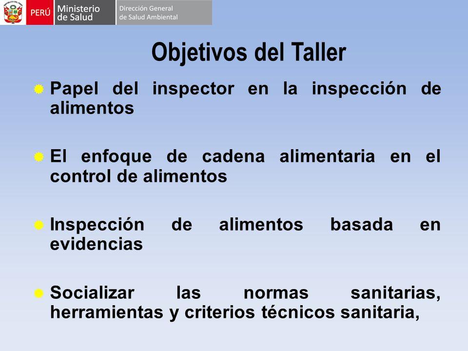 Papel del inspector en la inspección de alimentos El enfoque de cadena alimentaria en el control de alimentos Inspección de alimentos basada en eviden