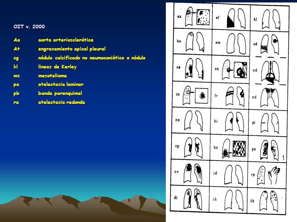 OIT v. 2000 Aaaorta arteriosclerótica At engrasamiento apical pleural cgnódulo calcificado no neumoconiótico o nódulo kllineas de Kerley msmesotelioma