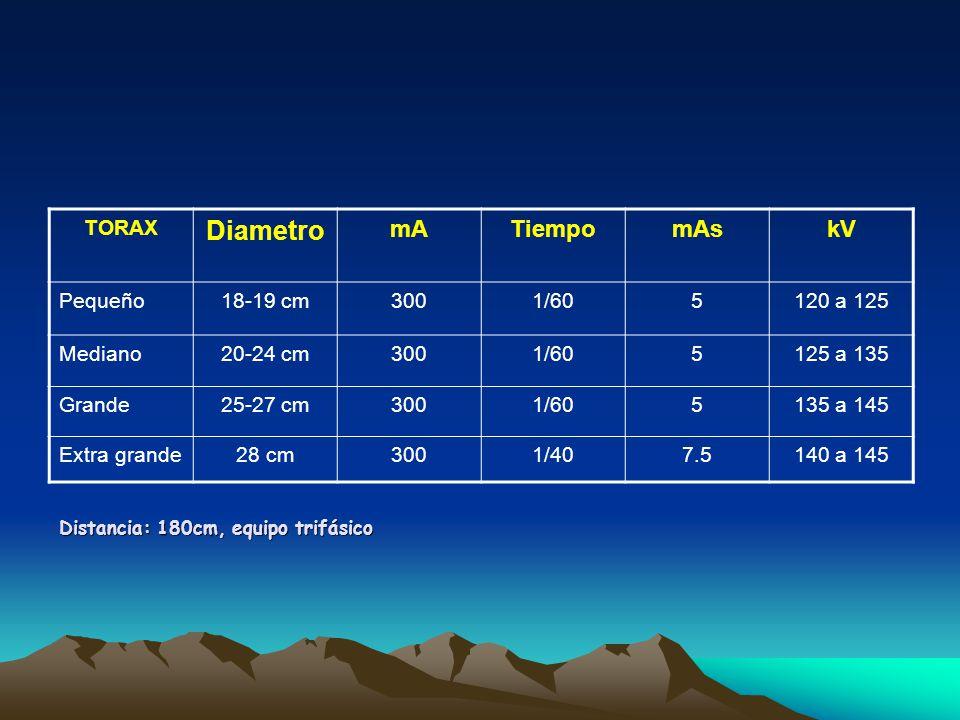 TORAX Diametro mATiempomAskV Pequeño18-19 cm3001/605120 a 125 Mediano20-24 cm3001/605125 a 135 Grande25-27 cm3001/605135 a 145 Extra grande28 cm3001/407.5140 a 145 Distancia: 180cm, equipo trifásico
