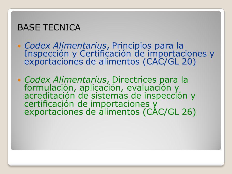 BASE TECNICA Codex Alimentarius, Principios para la Inspección y Certificación de importaciones y exportaciones de alimentos (CAC/GL 20) Codex Alimentarius, Directrices para la formulación, aplicación, evaluación y acreditación de sistemas de inspección y certificación de importaciones y exportaciones de alimentos (CAC/GL 26)