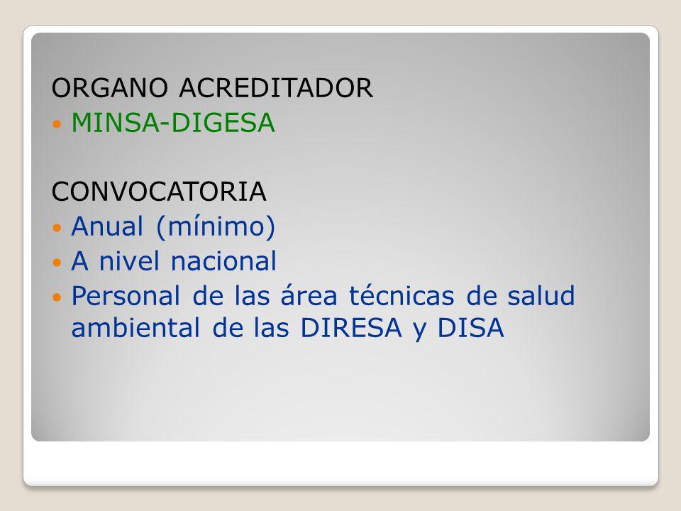 ORGANO ACREDITADOR MINSA-DIGESA CONVOCATORIA Anual (mínimo) A nivel nacional Personal de las área técnicas de salud ambiental de las DIRESA y DISA