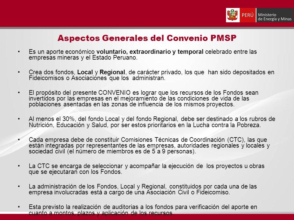 Es un aporte económico voluntario, extraordinario y temporal celebrado entre las empresas mineras y el Estado Peruano.